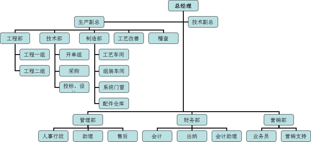 组织架构-8391a3b7-a73f-47b1-8245-1eb18f7e8ab0.png